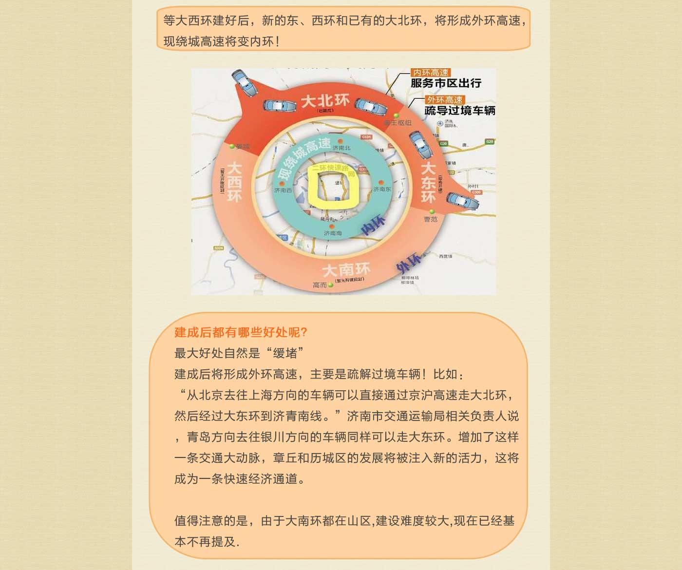 济南三环规划,济南交通建设,高快一体,济南二环东路南路交接,济南内环外环